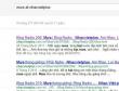 Thủ thuật tìm kiếm với Google ít ai biết