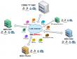 INGA chính thức thương mại hệ thống văn phòng điện tử nền web CSeOffice