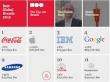 Top 100 thương hiệu hàng đầu thế giới 2012